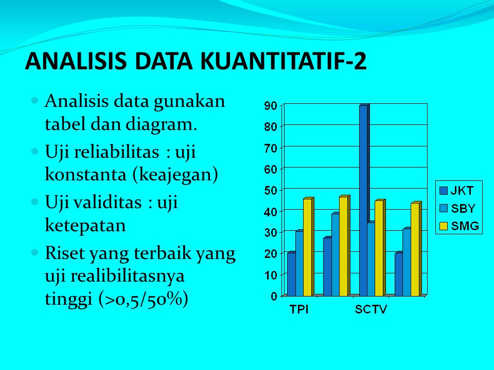 ANALISIS DATA KUANTITATIF-2 Analisis data gunakan tabel dan diagram. Uji reliabilitas : uji konstanta (keajegan) Uji validitas : uji ketepatan Riset y