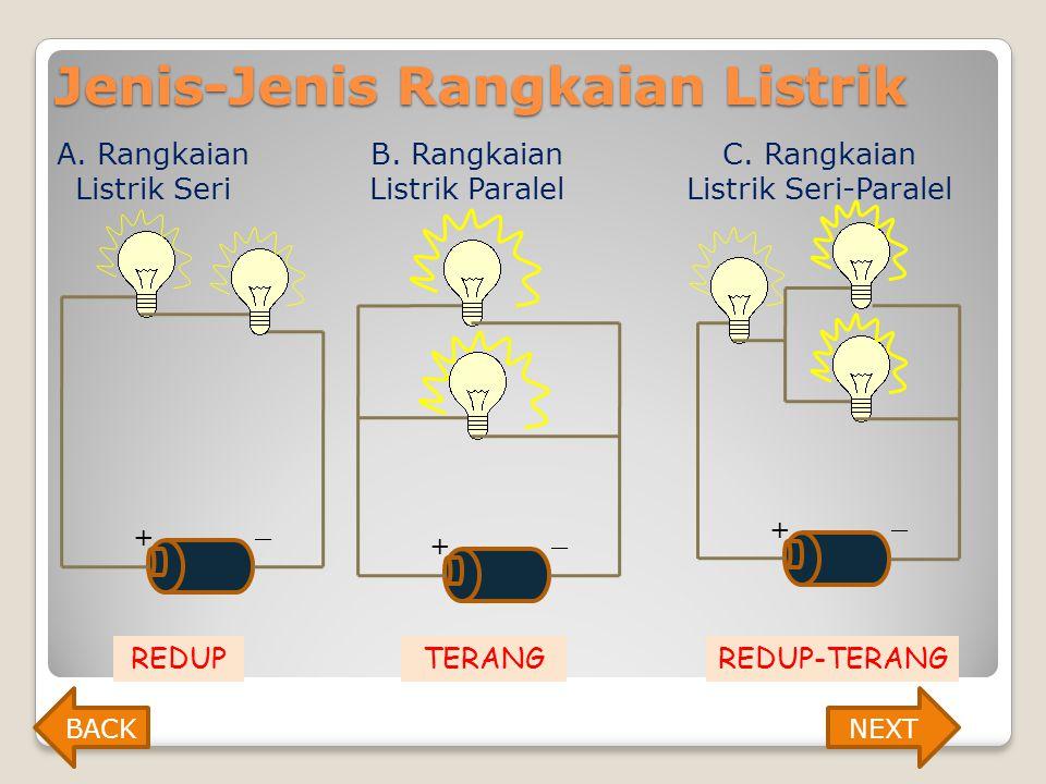 Jenis-Jenis Rangkaian Listrik A. Rangkaian Listrik Seri + _ B. Rangkaian Listrik Paralel + _ C. Rangkaian Listrik Seri-Paralel + _ REDUPTERANGREDUP-TE