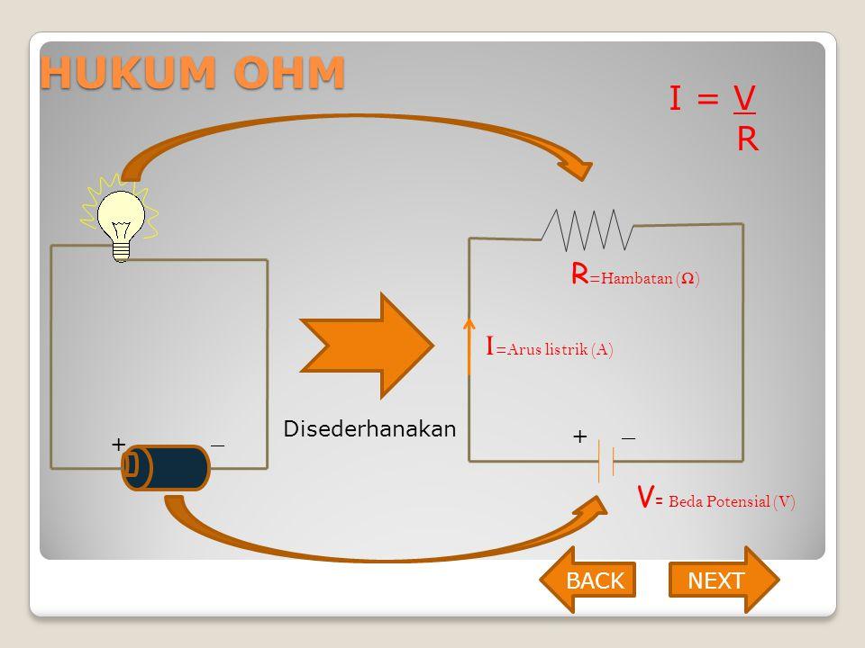 HUKUM OHM + _+ _Disederhanakan V = Beda Potensial (V) I =Arus listrik (A) R =Hambatan (Ω) I = V R BACKNEXT