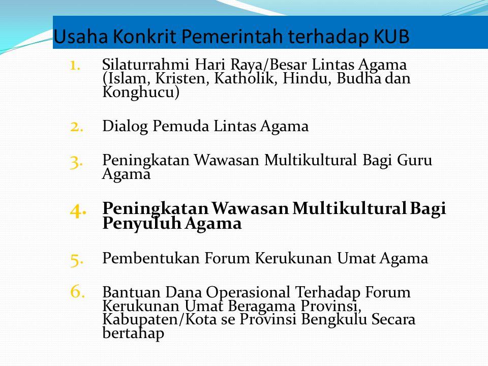 Usaha Konkrit Pemerintah terhadap KUB 1. Silaturrahmi Hari Raya/Besar Lintas Agama (Islam, Kristen, Katholik, Hindu, Budha dan Konghucu) 2. Dialog Pem