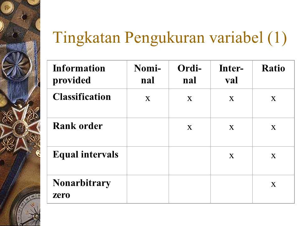 Information provided Nomi- nal Ordi- nal Inter- val Ratio Classification xxxx Rank order xxx Equal intervals xx Nonarbitrary zero x Tingkatan Pengukur