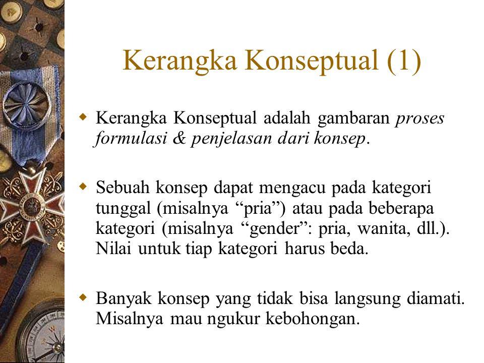 Kerangka Konseptual (1)  Kerangka Konseptual adalah gambaran proses formulasi & penjelasan dari konsep.  Sebuah konsep dapat mengacu pada kategori t