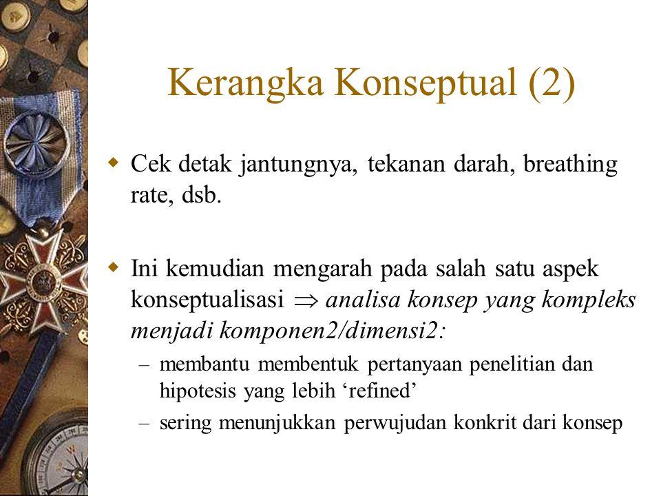 Kerangka Konseptual (3)  Menentukan manifestasi2/perwujudan2 dari konsep ini merupakan langkah selanjutnya setelah konseptualisasi.