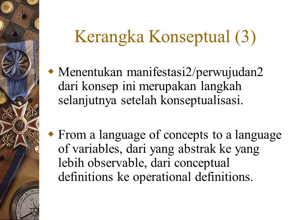 Kerangka Konseptual (3)  Menentukan manifestasi2/perwujudan2 dari konsep ini merupakan langkah selanjutnya setelah konseptualisasi.  From a language