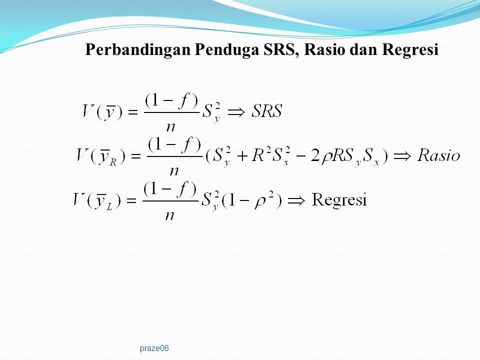 praze06 Perbandingan Penduga SRS, Rasio dan Regresi