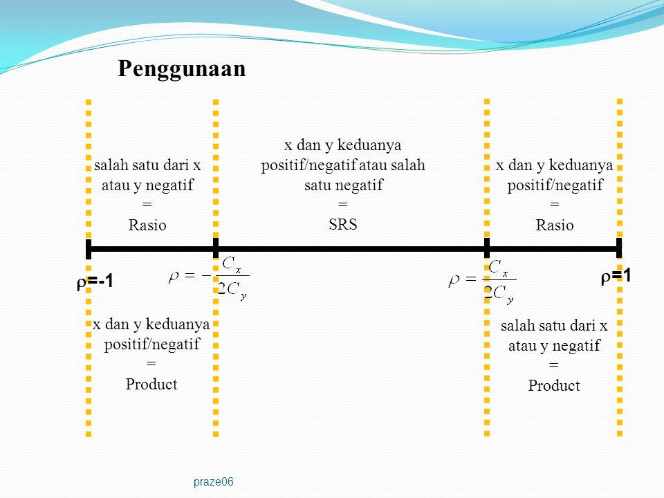 praze06 Penggunaan  =-1  =1 x dan y keduanya positif/negatif atau salah satu negatif = SRS x dan y keduanya positif/negatif = Rasio x dan y keduanya