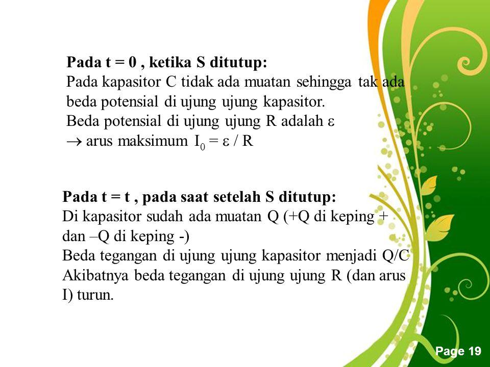 Free Powerpoint Templates Page 19 Pada t = 0, ketika S ditutup: Pada kapasitor C tidak ada muatan sehingga tak ada beda potensial di ujung ujung kapasitor.