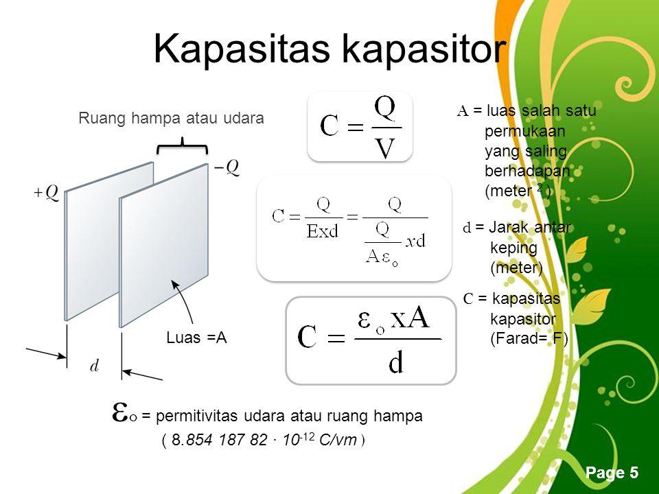 Free Powerpoint Templates Page 5 Kapasitas kapasitor Ruang hampa atau udara Luas =A C = kapasitas kapasitor (Farad= F) d = Jarak antar keping (meter) A = luas salah satu permukaan yang saling berhadapan (meter 2 )  o = permitivitas udara atau ruang hampa ( 8.854 187 82 · 10 -12 C/vm )