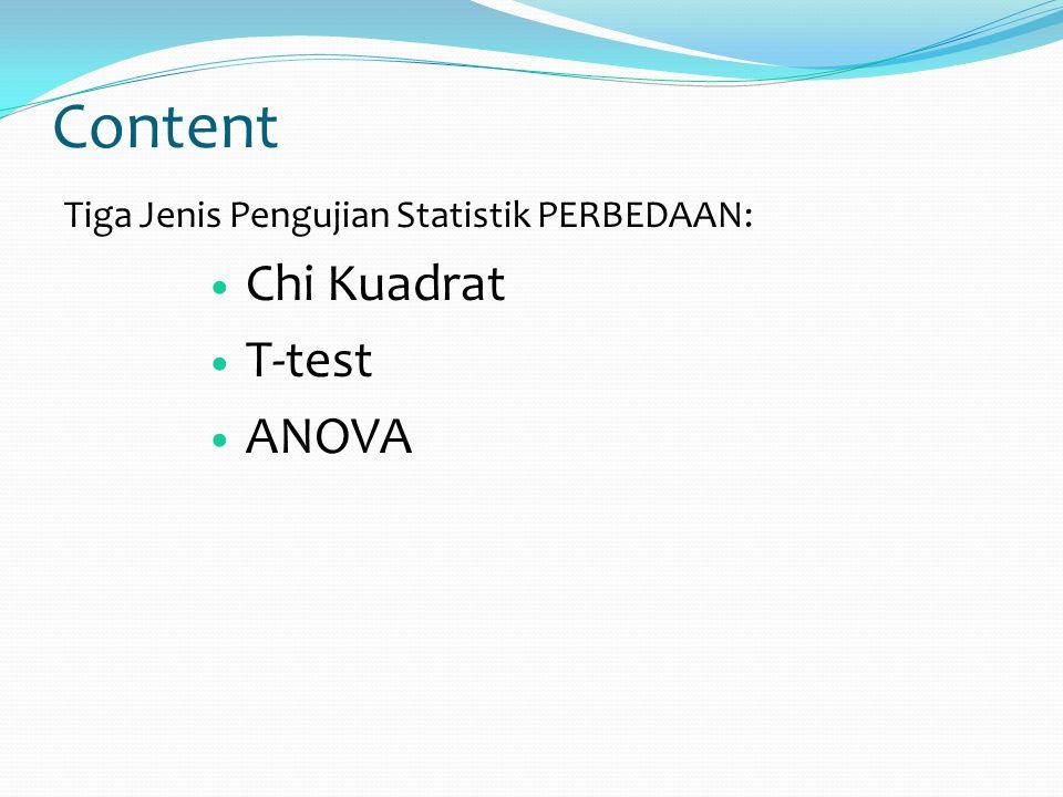 Content Tiga Jenis Pengujian Statistik PERBEDAAN: Chi Kuadrat T-test ANOVA