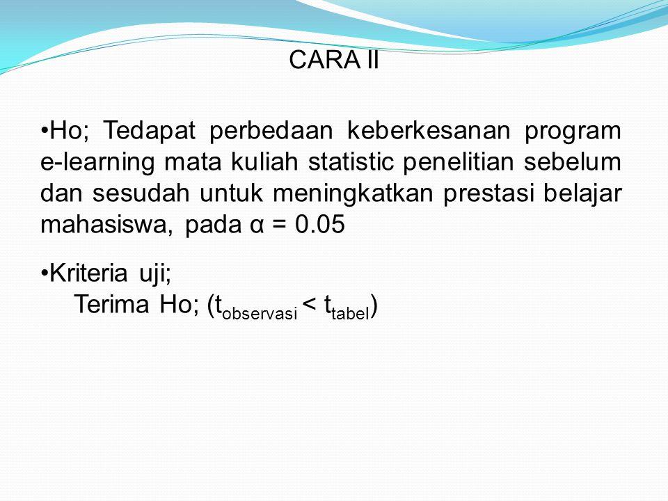 Ho; Tedapat perbedaan keberkesanan program e-learning mata kuliah statistic penelitian sebelum dan sesudah untuk meningkatkan prestasi belajar mahasiswa, pada α = 0.05 Kriteria uji; Terima Ho; (t observasi < t tabel ) CARA II