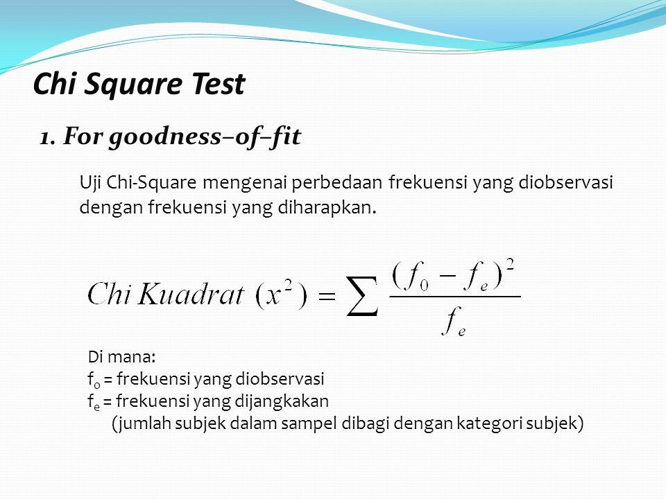 Chi Square Test 1.