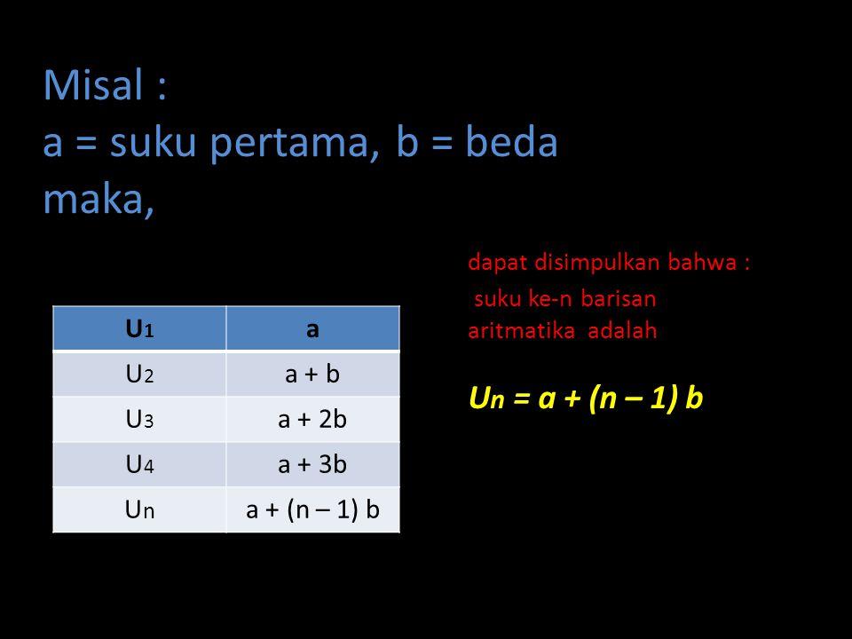 Misal : a = suku pertama, b = beda maka, dapat disimpulkan bahwa : suku ke-n barisan aritmatika adalah U n = a + (n – 1) b U1U1 a U2U2 a + b U3U3 a +