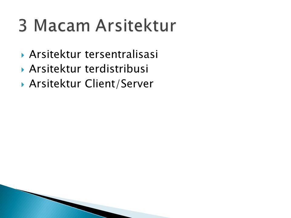  Arsitektur tersentralisasi  Arsitektur terdistribusi  Arsitektur Client/Server