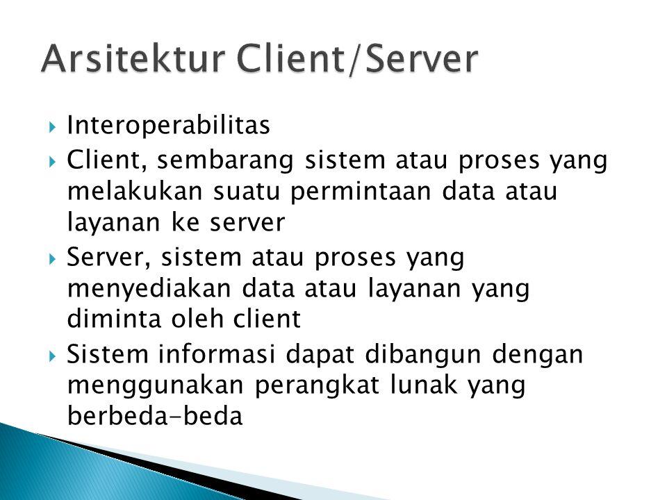 Interoperabilitas  Client, sembarang sistem atau proses yang melakukan suatu permintaan data atau layanan ke server  Server, sistem atau proses ya