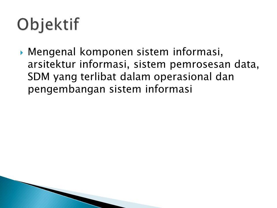  Perangkat keras (hardware)  Perangkat lunak (software) atau program  Prosedur  Orang  Basis data (database)  Jaringan komputer dan komunikasi data