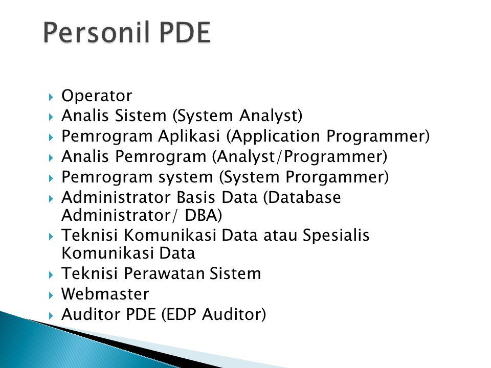  Operator  Analis Sistem (System Analyst)  Pemrogram Aplikasi (Application Programmer)  Analis Pemrogram (Analyst/Programmer)  Pemrogram system (