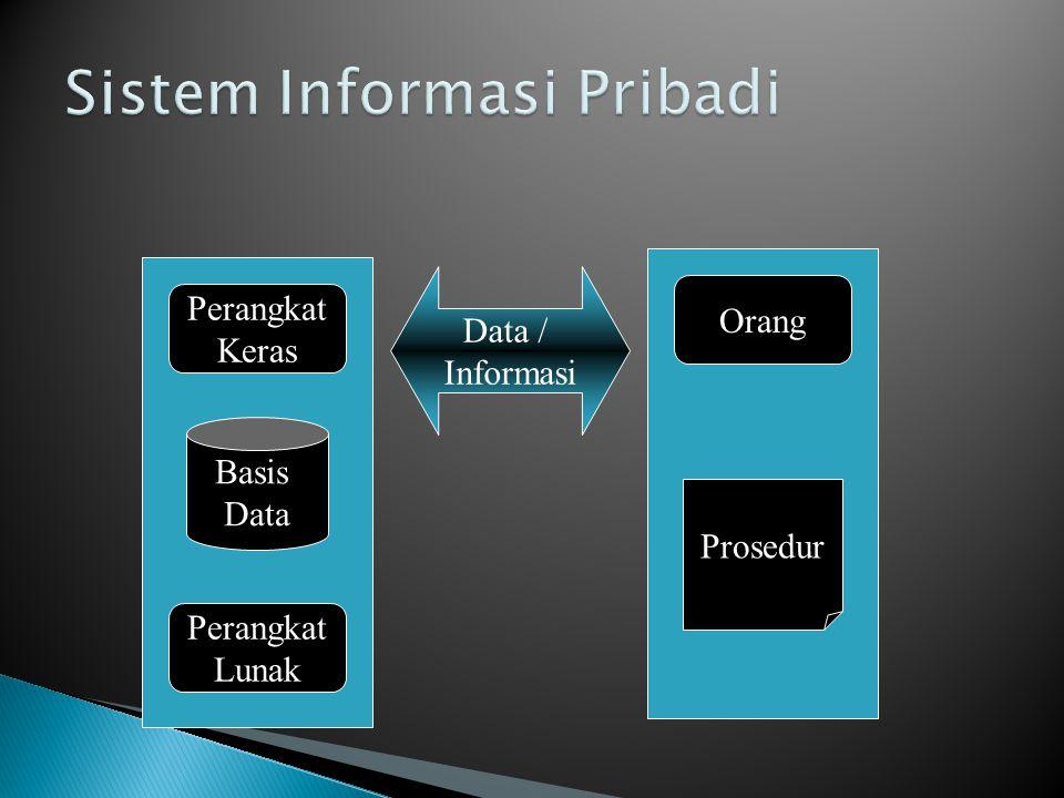Perangkat Keras Perangkat Lunak Basis Data Orang Prosedur Data / Informasi