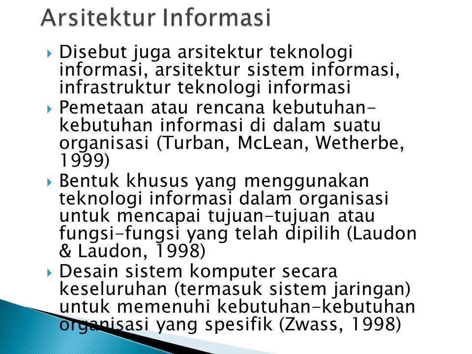  Disebut juga arsitektur teknologi informasi, arsitektur sistem informasi, infrastruktur teknologi informasi  Pemetaan atau rencana kebutuhan- kebut