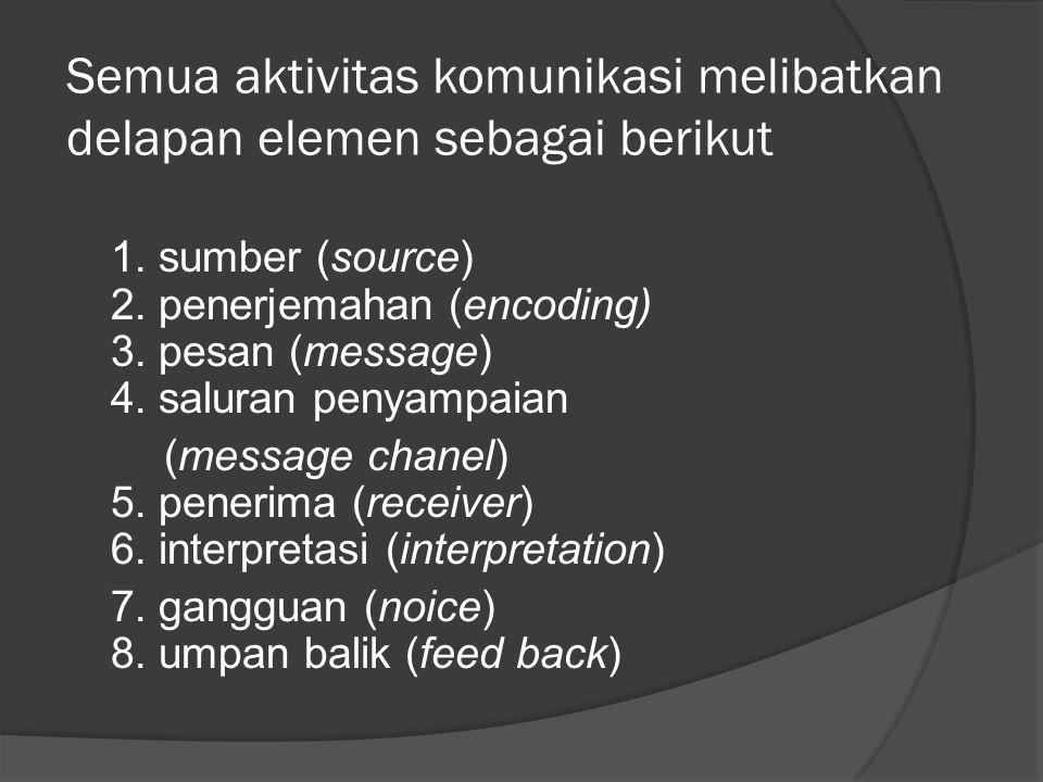 Semua aktivitas komunikasi melibatkan delapan elemen sebagai berikut 1. sumber (source) 2. penerjemahan (encoding) 3. pesan (message) 4. saluran penya