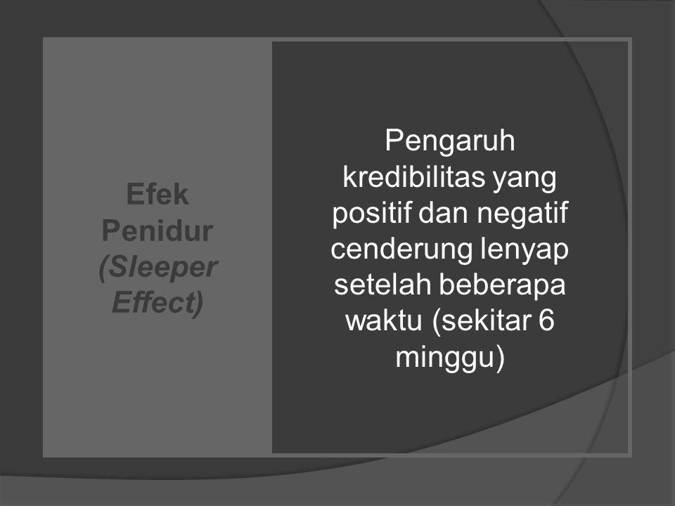 Efek Penidur (Sleeper Effect) Pengaruh kredibilitas yang positif dan negatif cenderung lenyap setelah beberapa waktu (sekitar 6 minggu)