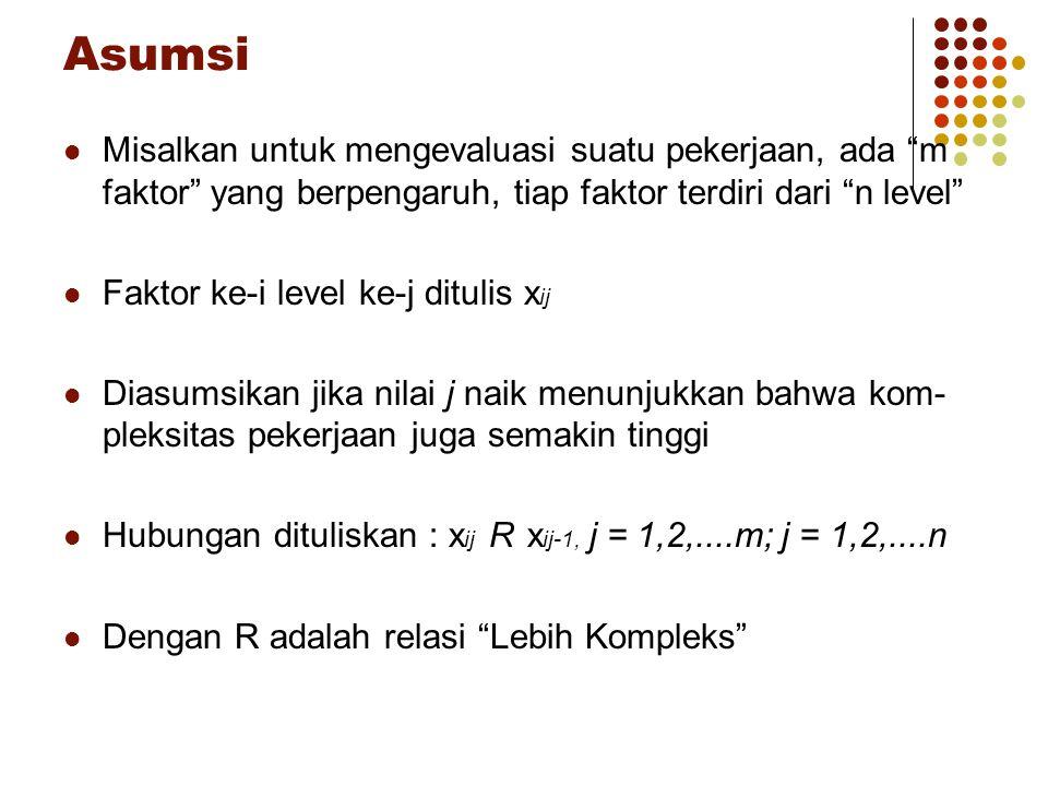 Asumsi Misalkan untuk mengevaluasi suatu pekerjaan, ada m faktor yang berpengaruh, tiap faktor terdiri dari n level Faktor ke-i level ke-j ditulis x ij Diasumsikan jika nilai j naik menunjukkan bahwa kom- pleksitas pekerjaan juga semakin tinggi Hubungan dituliskan : x ij R x ij-1, j = 1,2,....m; j = 1,2,....n Dengan R adalah relasi Lebih Kompleks