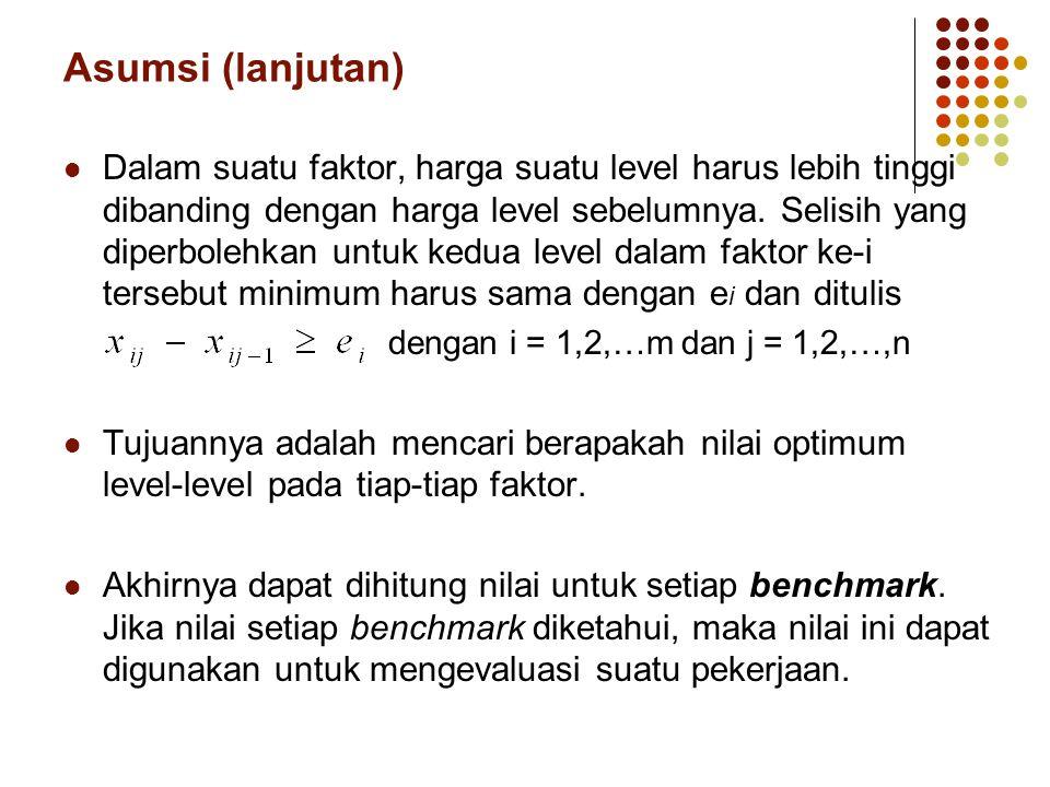 Asumsi (lanjutan) Dalam suatu faktor, harga suatu level harus lebih tinggi dibanding dengan harga level sebelumnya.