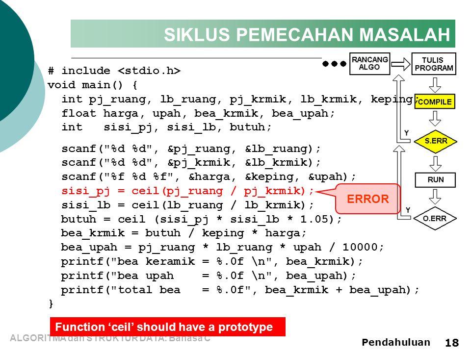 ALGORITMA dan STRUKTUR DATA: Bahasa C Pendahuluan 18 SIKLUS PEMECAHAN MASALAH # include void main() { int pj_ruang, lb_ruang, pj_krmik, lb_krmik, keping; float harga, upah, bea_krmik, bea_upah; int sisi_pj, sisi_lb, butuh; scanf( %d %d , &pj_ruang, &lb_ruang); scanf( %d %d , &pj_krmik, &lb_krmik); scanf( %f %d %f , &harga, &keping, &upah); sisi_pj = ceil(pj_ruang / pj_krmik); sisi_lb = ceil(lb_ruang / lb_krmik); butuh = ceil (sisi_pj * sisi_lb * 1.05); bea_krmik = butuh / keping * harga; bea_upah = pj_ruang * lb_ruang * upah / 10000; printf( bea keramik = %.0f \n , bea_krmik); printf( bea upah = %.0f \n , bea_upah); printf( total bea = %.0f , bea_krmik + bea_upah); } Function 'ceil' should have a prototype ERROR