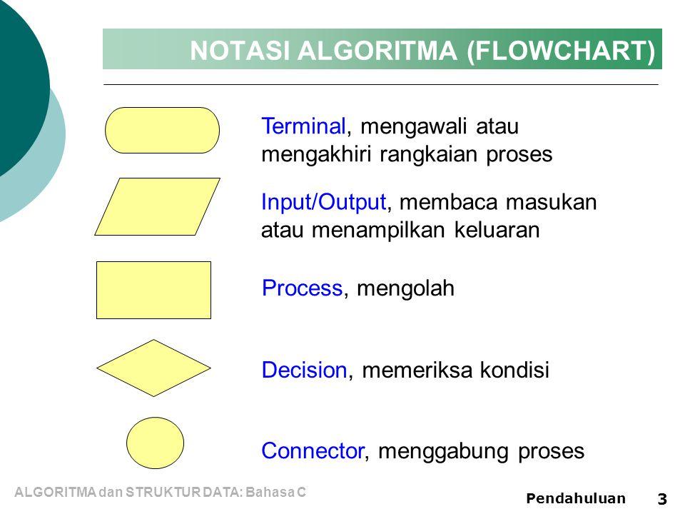 ALGORITMA dan STRUKTUR DATA: Bahasa C Pendahuluan 3 NOTASI ALGORITMA (FLOWCHART) Terminal, mengawali atau mengakhiri rangkaian proses Input/Output, membaca masukan atau menampilkan keluaran Process, mengolah Decision, memeriksa kondisi Connector, menggabung proses