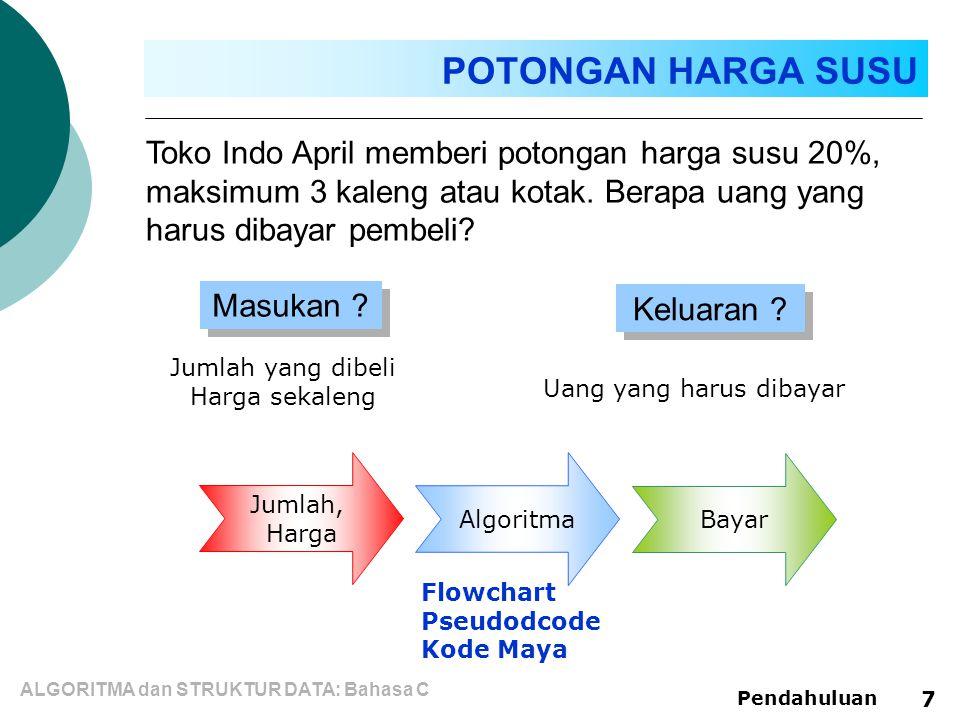 ALGORITMA dan STRUKTUR DATA: Bahasa C Pendahuluan 7 POTONGAN HARGA SUSU Toko Indo April memberi potongan harga susu 20%, maksimum 3 kaleng atau kotak.