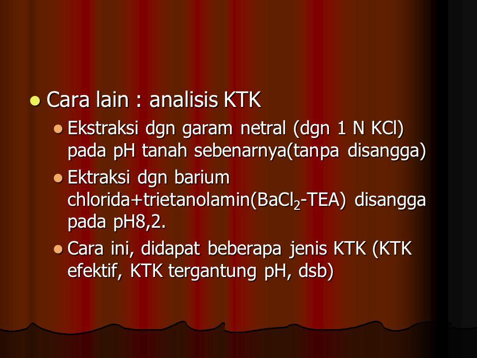 Cara lain : analisis KTK Cara lain : analisis KTK Ekstraksi dgn garam netral (dgn 1 N KCl) pada pH tanah sebenarnya(tanpa disangga) Ekstraksi dgn gara