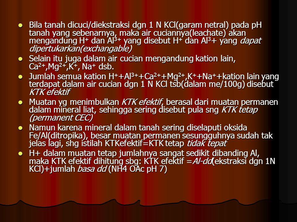 Bila tanah dicuci/diekstraksi dgn 1 N KCl(garam netral) pada pH tanah yang sebenarnya, maka air cuciannya(leachate) akan mengandung H + dan Al 3+ yang