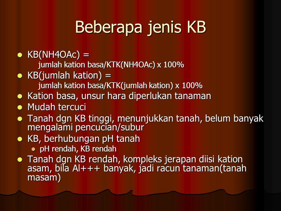 Beberapa jenis KB KB(NH4OAc) = KB(NH4OAc) = jumlah kation basa/KTK(NH4OAc) x 100% jumlah kation basa/KTK(NH4OAc) x 100% KB(jumlah kation) = KB(jumlah