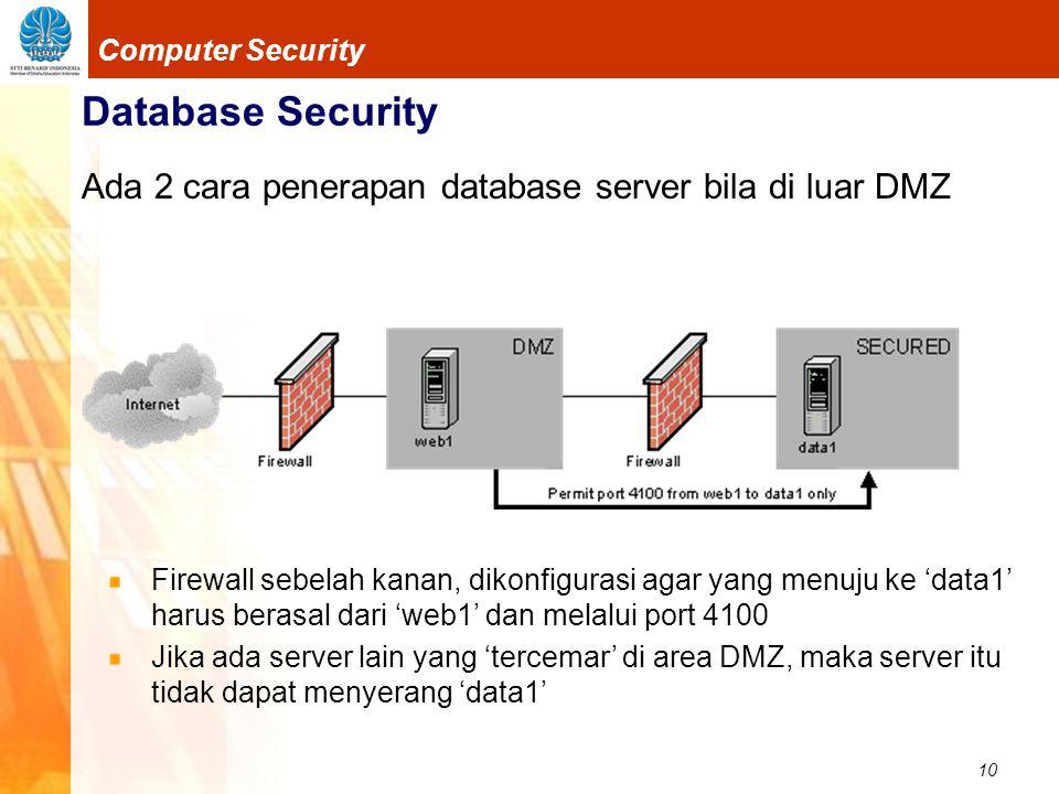10 Computer Security Database Security Ada 2 cara penerapan database server bila di luar DMZ Firewall sebelah kanan, dikonfigurasi agar yang menuju ke 'data1' harus berasal dari 'web1' dan melalui port 4100 Jika ada server lain yang 'tercemar' di area DMZ, maka server itu tidak dapat menyerang 'data1'