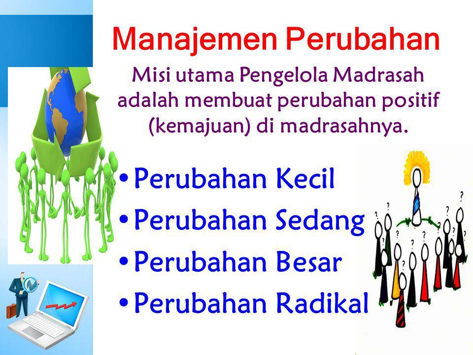 Manajemen Perubahan Perubahan Kecil Perubahan Sedang Perubahan Besar Perubahan Radikal Misi utama Pengelola Madrasah adalah membuat perubahan positif