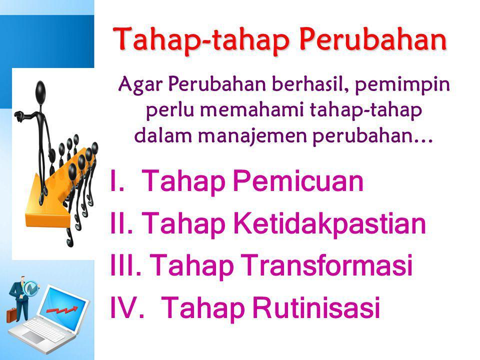 Tahap-tahap Perubahan I. Tahap Pemicuan II. Tahap Ketidakpastian III. Tahap Transformasi IV. Tahap Rutinisasi Agar Perubahan berhasil, pemimpin perlu