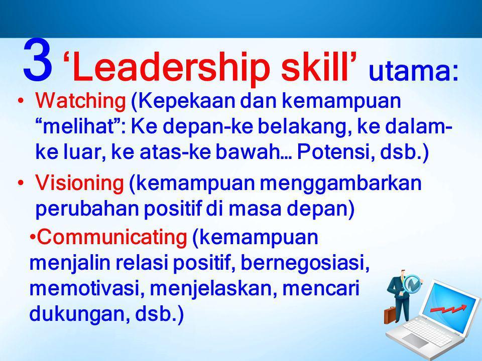 """3 'Leadership skill' utama: Watching (Kepekaan dan kemampuan """"melihat"""": Ke depan-ke belakang, ke dalam- ke luar, ke atas-ke bawah… Potensi, dsb.) Visi"""
