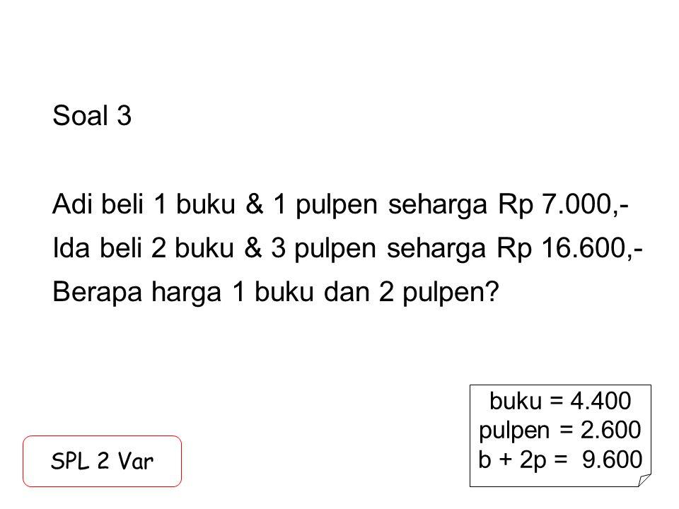 Soal 14 Jika: Tentukan a, b, dan c SPL 3 Var a = –1 b = 1/2 c = –1/3