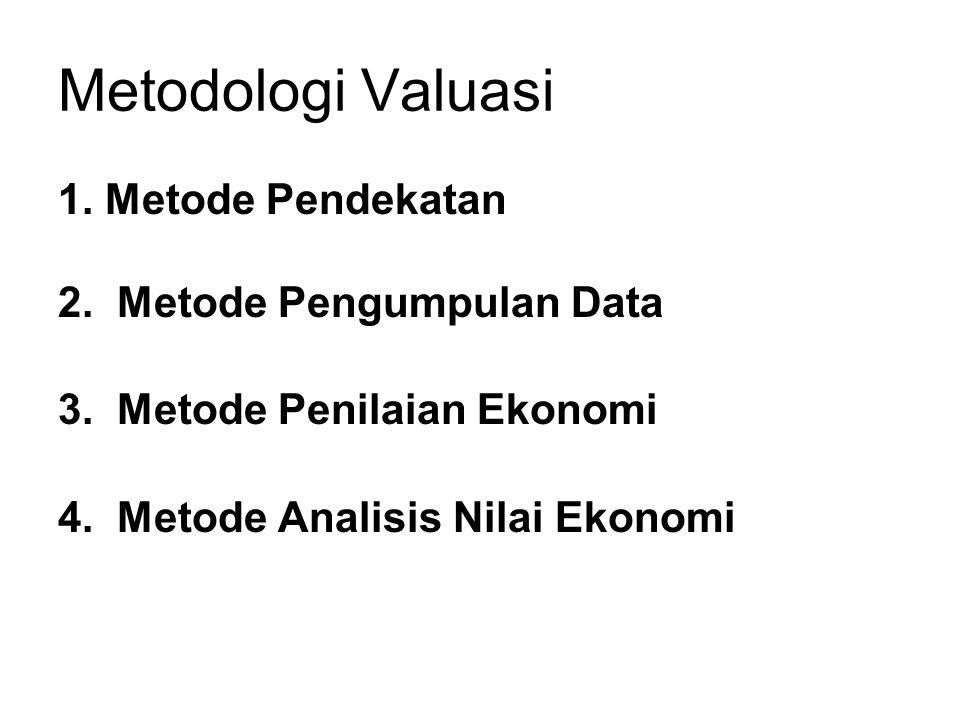 Metodologi Valuasi 1. Metode Pendekatan 2. Metode Pengumpulan Data 3. Metode Penilaian Ekonomi 4. Metode Analisis Nilai Ekonomi