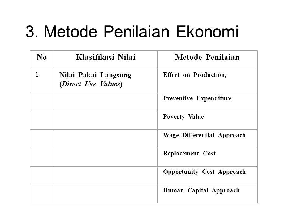 3. Metode Penilaian Ekonomi NoKlasifikasi NilaiMetode Penilaian 1 Nilai Pakai Langsung (Direct Use Values) Effect on Production, Preventive Expenditur