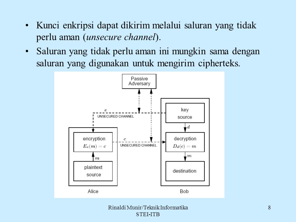 Rinaldi Munir/Teknik Informatika STEI-ITB 8 Kunci enkripsi dapat dikirim melalui saluran yang tidak perlu aman (unsecure channel). Saluran yang tidak