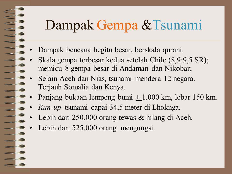 Dampak Gempa &Tsunami Merusak 1.600 km costal area dari Idi hingga Singkil; 99% mangrove dan coral permukaan hancur.