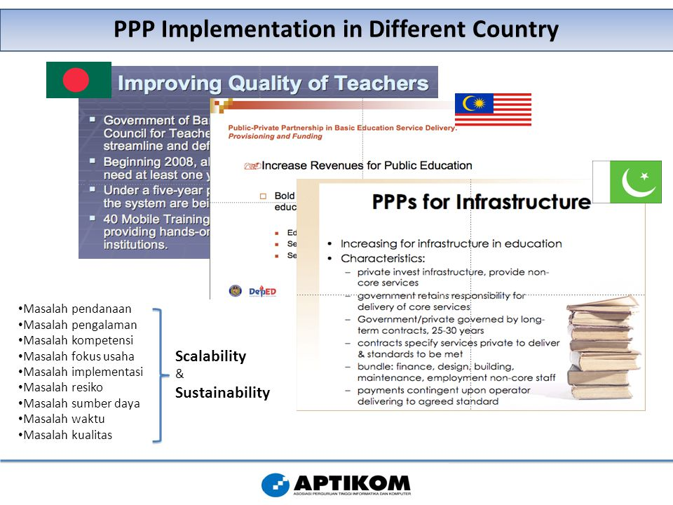 PPP Implementation in Different Country 11 Masalah pendanaan Masalah pengalaman Masalah kompetensi Masalah fokus usaha Masalah implementasi Masalah re