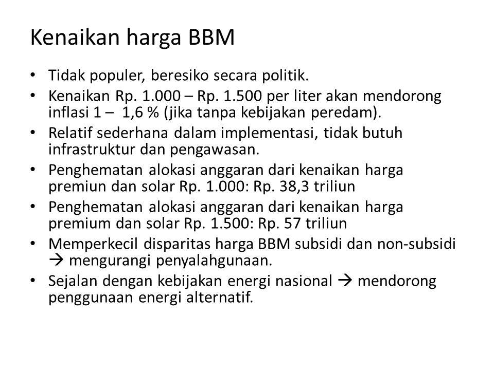 Dampak Pilihan Kebijakan BBM Terhadap Inflasi Pilihak KebijakanWilayah Kebijakan Dampak Inflasi (%) Kenaikan Harga BBMNasional Rp 10001.07 Rp 15001.58 Rp 20002.14 Pembatasan BBM Jabodetabek Premium0.29 Premium + Solar0.45 Jawa Bali Premium0.64 Premium + Solar0.88 Nasional Premium0.96 Premium + Solar1.30 Sumber: Simulasi ReforMiner Institute