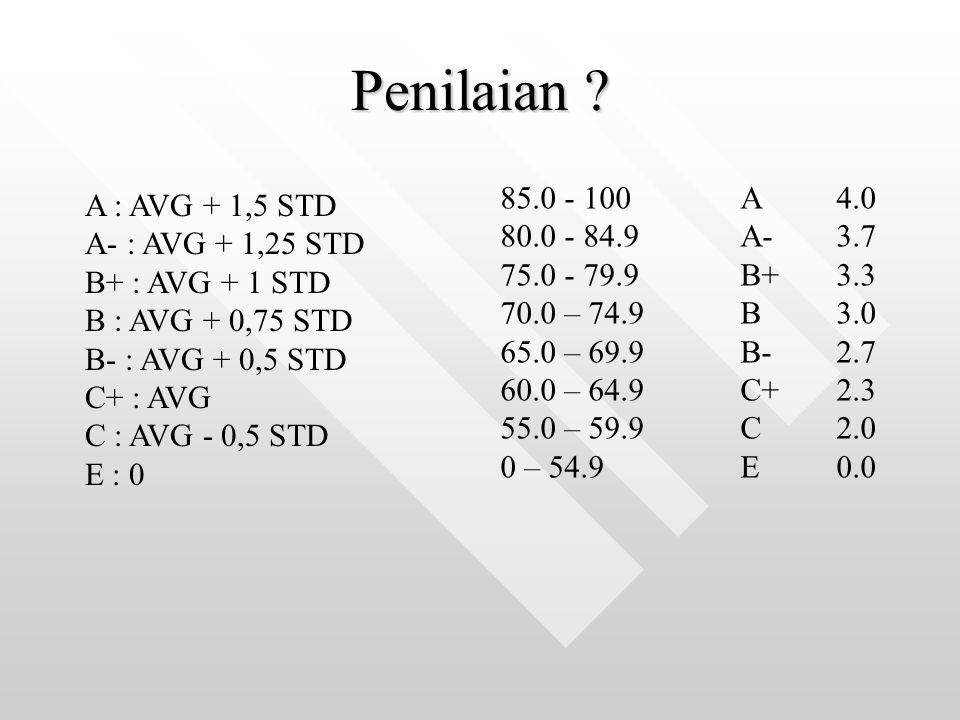Penilaian ? A : AVG + 1,5 STD A- : AVG + 1,25 STD B+ : AVG + 1 STD B : AVG + 0,75 STD B- : AVG + 0,5 STD C+ : AVG C : AVG - 0,5 STD E : 0 85.0 - 100 A