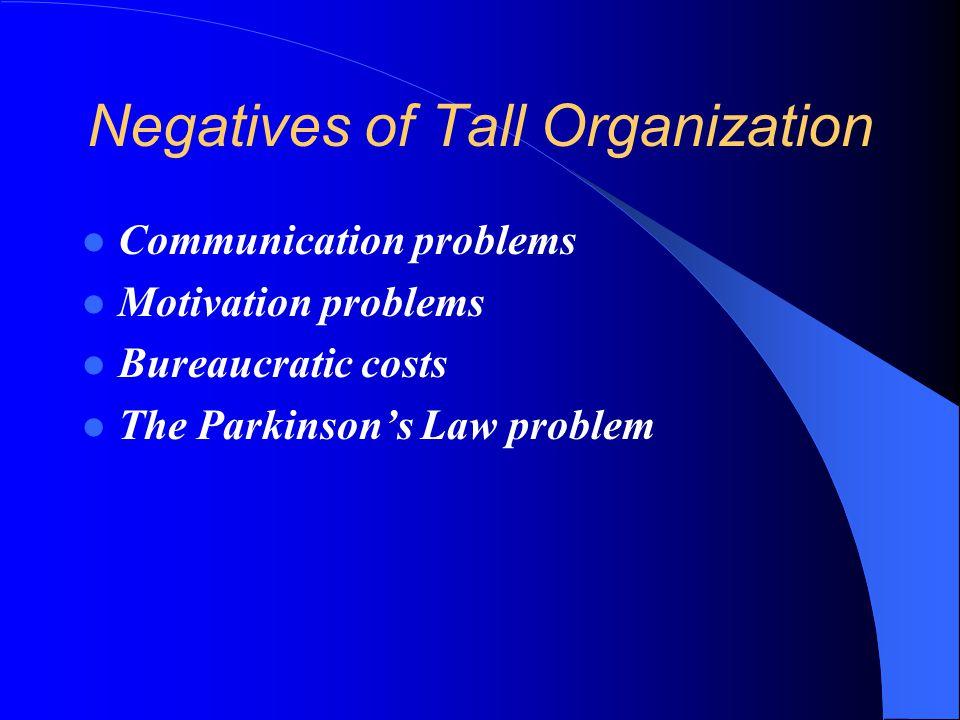Mengapa organisasi terlihat membatasi pertumbuhan dari para manajer ketika mereka sedang berkembang? The answer is : many significant problems refers
