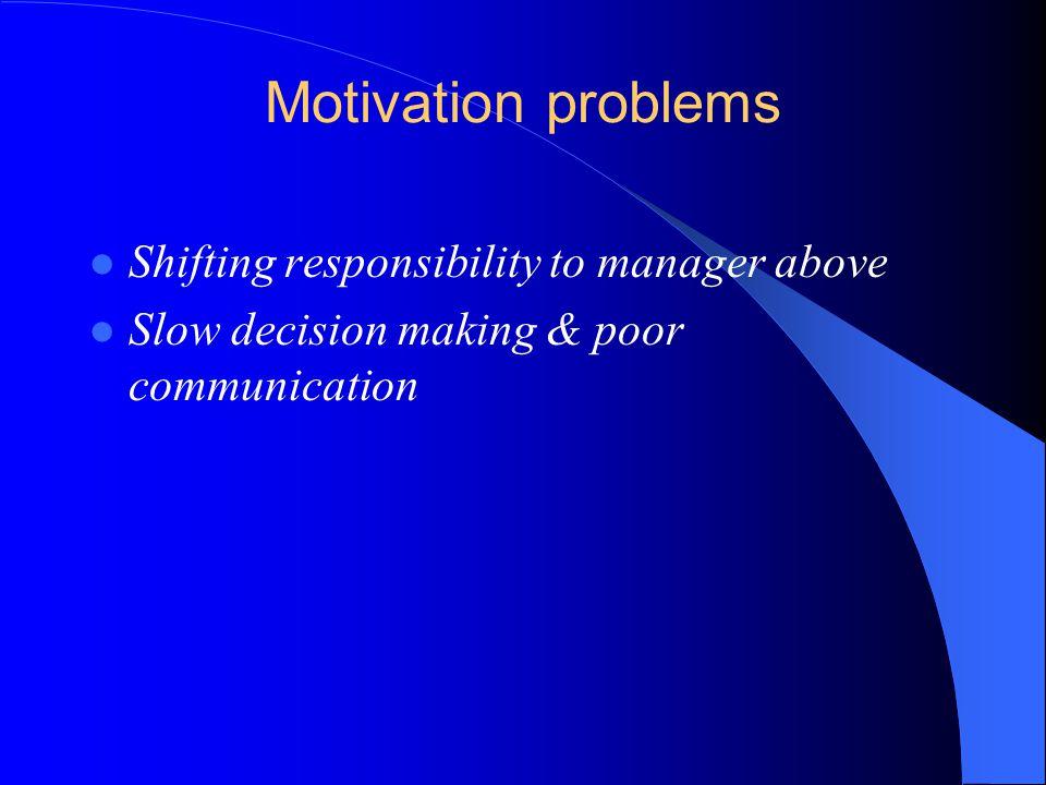 Communication problems Decision slower Distortion information Manipulate data Top hierarchy loses control Hasil research menunjukkan: makin hirarki 