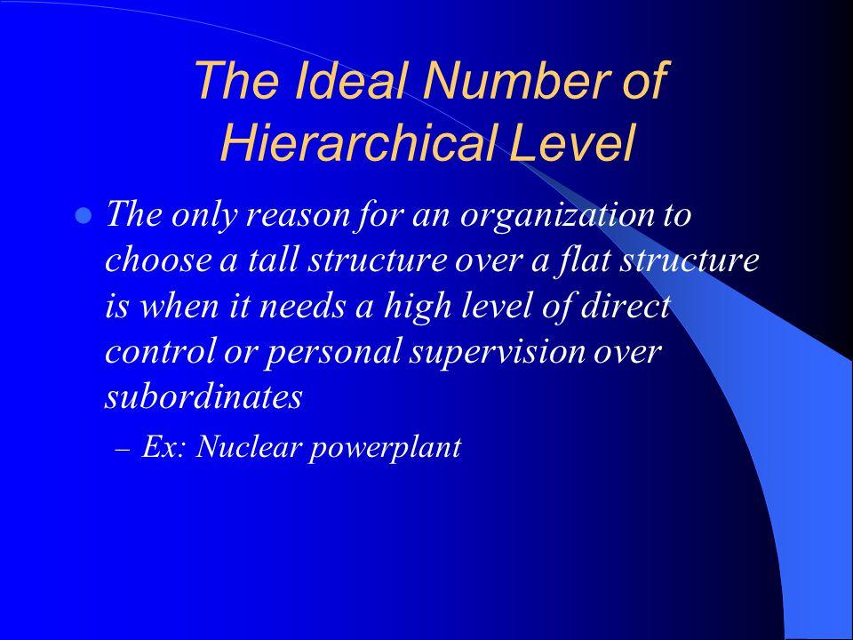 The Ideal Number of Hierarchical Level Jadi idealnya berapa?? Principle of minimum chain of command Organisasi memilih minimum number of hirarki level