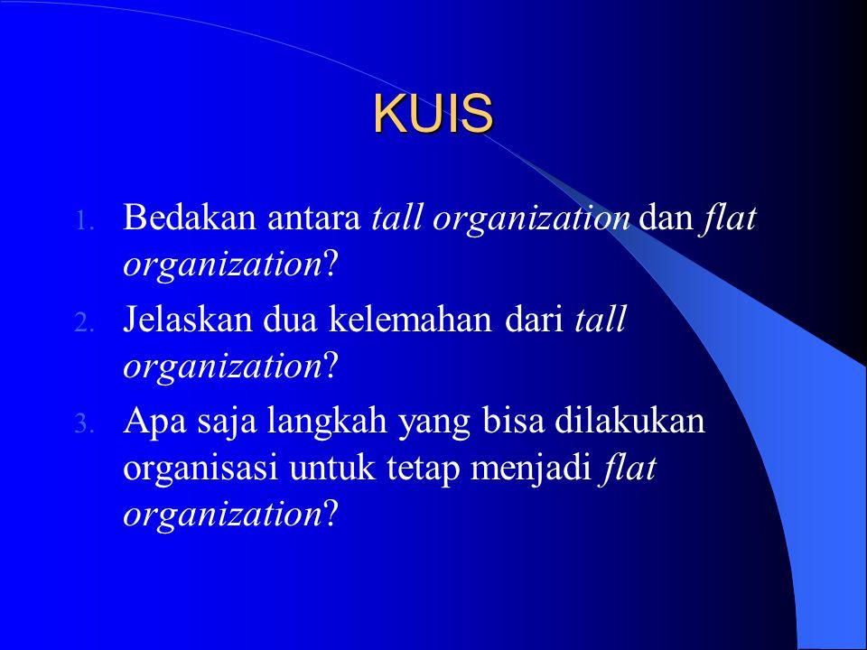 UTS DESAIN ORGANISASI  Materi:  Pandangan Tentang Organisasi & Evolusi Teori Organisasi s/d Determinan Struktur Organisasi: Politik, Otoritas & Kend