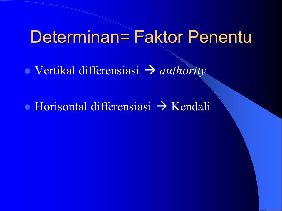 Determinan= Faktor Penentu Vertikal differensiasi  authority Horisontal differensiasi  Kendali