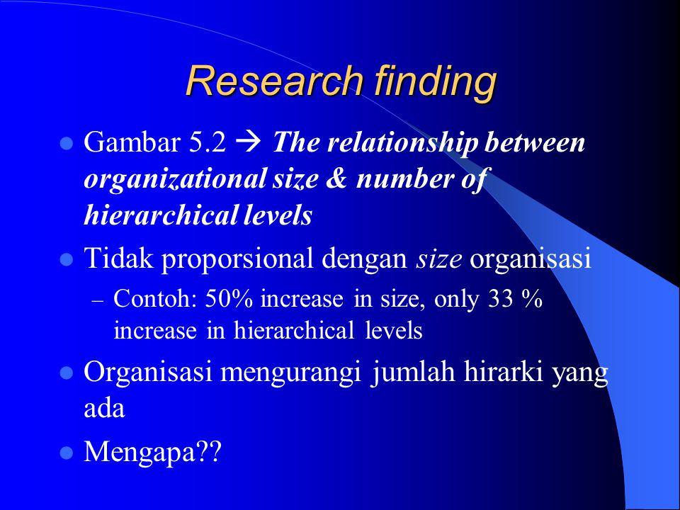 KUIS 1.Bedakan antara tall organization dan flat organization.